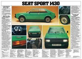 Los 3 clásicos SEAT más deportivos
